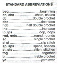 crocheting abbreviations, crochet terms, basic crochet instructions