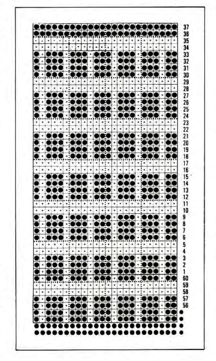 knitting jumper patterns machine