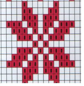 Pattern Graph | Just Knitting Around - Knitting - tips and